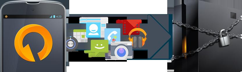 پشتیبان گیری از دستگاه های اندرویدی با Avast Mobile Backup