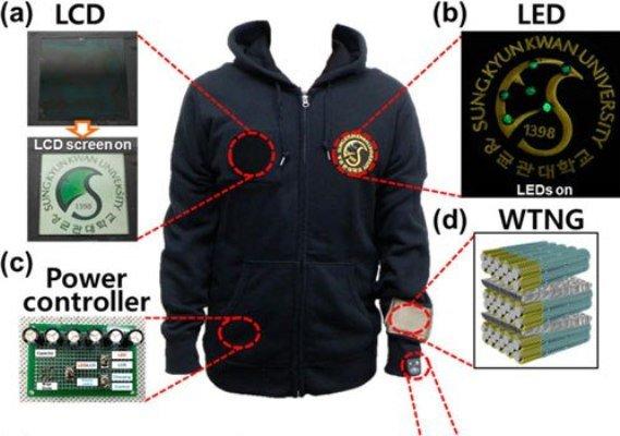 لباسی که با حرکات بدن برق تولید می کند