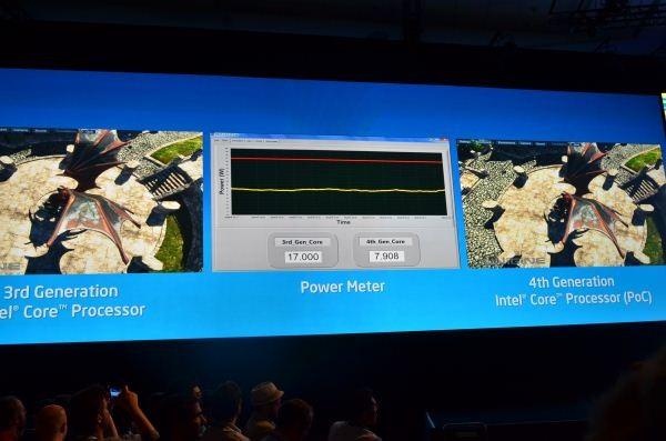 اینتل: نسل بعدی Core iها تا ۲۰ برابر کممصرفتر بوده و قدرت گرافیکی ۲ برابر خواهند داشت