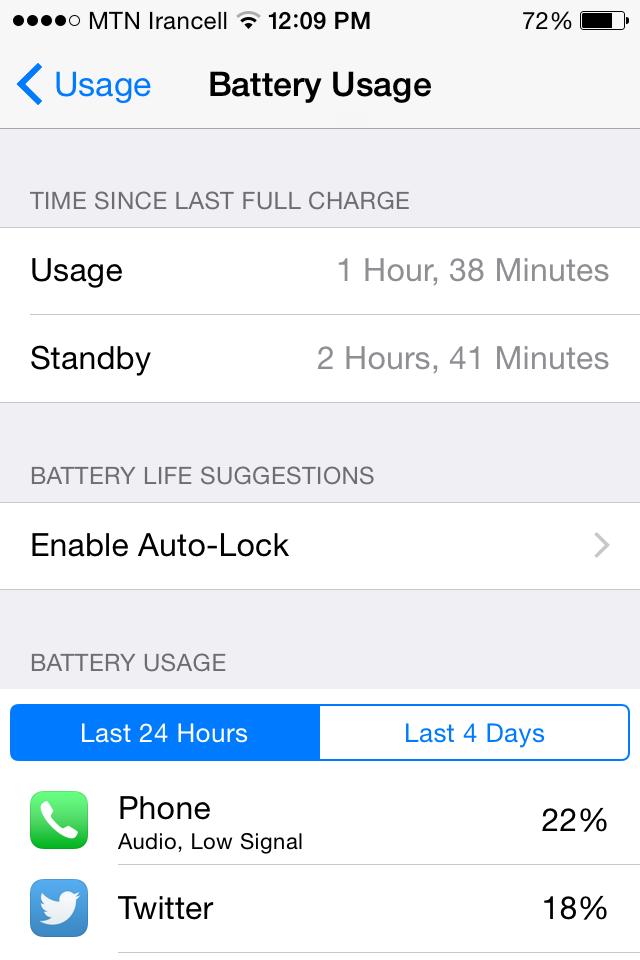 Battery Usage09