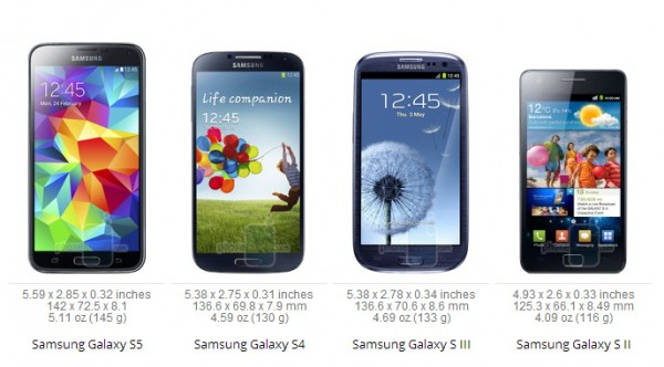 Galaxy_S5_Could_Be_Better