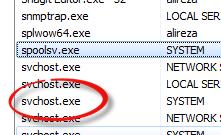 پردازشهای Svchost.exe در ویندوز شما چه میکنند؟