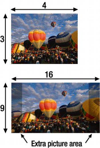 نسبت تصویر یا  Aspect Ratio