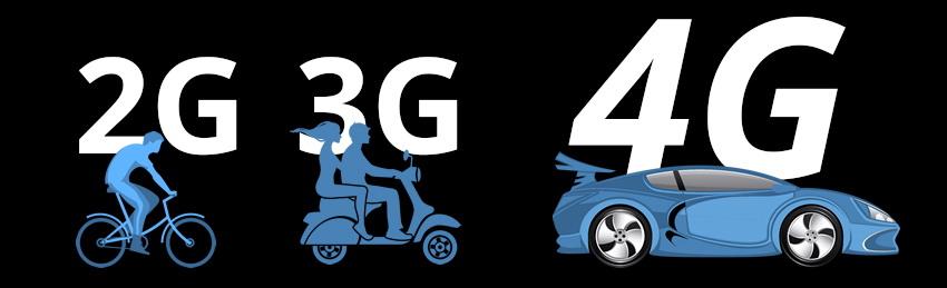 بررسی خانواده اینترنت همراه، از GPRS تا ۵G