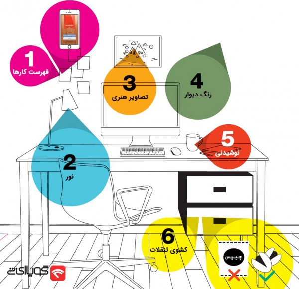 6 راه آسان برای شاد، کارآمد و منظم کردن محیط کار