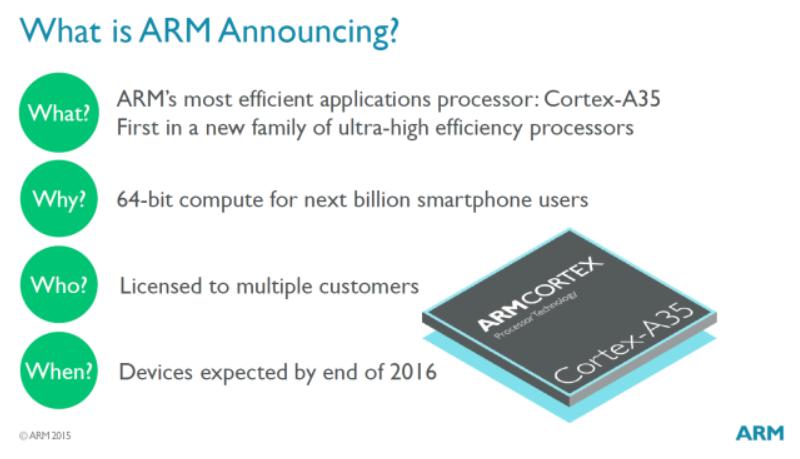 Cortex-A35: پردازنده جدید ARM مخصوص گجت های پوشیدنی