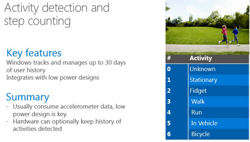 Activity-detection-coming-to-Windows-10-for-Phones