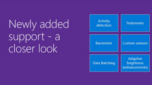 Activity-detection-is-supported-on-Windows-10-for-Phones