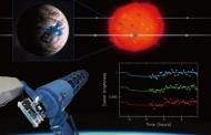 امکان وجود حیات فرازمینی در سیاره ای مشابه زمین خارج از منظومه شمسی
