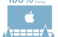 هزینه ۲ میلیارد دلاری اپل برای ساخت دو دیتاسنتر در اروپا