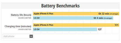 Battery-Chart