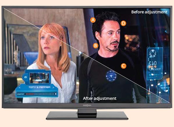 افزایش کیفیت تلویزیون