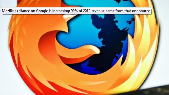 گوگل یک تنه بزرگ ترین منبع درآمدی موزیلا شد !