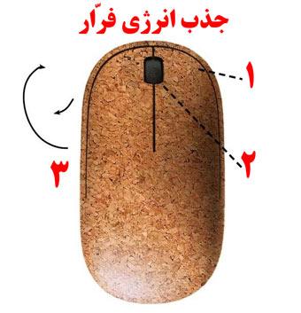 Corky-Concept-Mouse