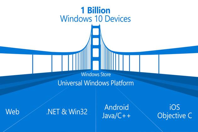 اجرای اپلیکیشن های iOS و اندروید در ویندوز ۱۰