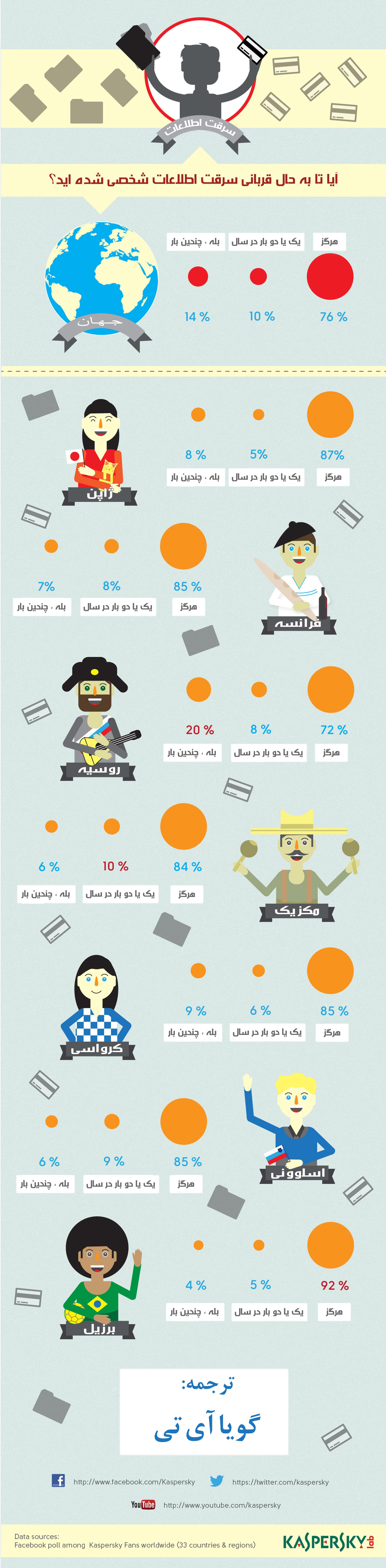 عرضه اپلیکیشن رسمی Thumblr برای ویندوزفون 8
