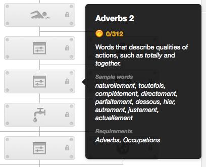 Duolingo-skills-definitions