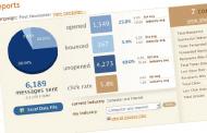 اهمیت گزارشات ایمیل مارکتینگ در بهبود بازاریابی