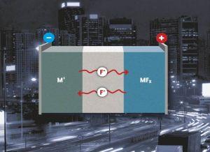 باتری های فلورایدی پتانسیل ذخیره سازی انرژی تا 10 برابر باتری های لیتیومی فعلی را دارند