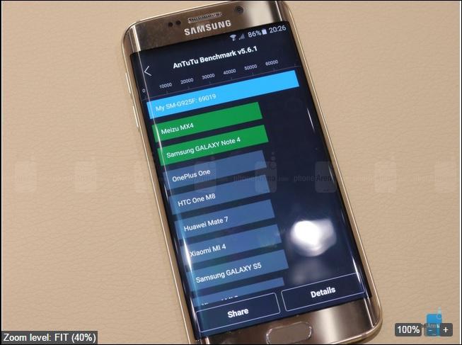 عملکرد بالای Galaxy S6 edge در اولین پنچ مارک آن در AnTuTu