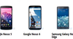 Google Nexus 5 vs Google Nexus 6 vs Samsung Galaxy Note Edge - Phone specs comparison