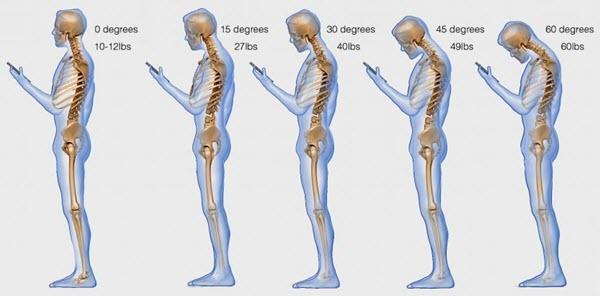 خطرات استفاده از گوشی هوشمند