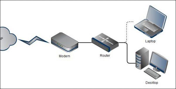 فرق بین IPv4 و IPv6 چیست؟