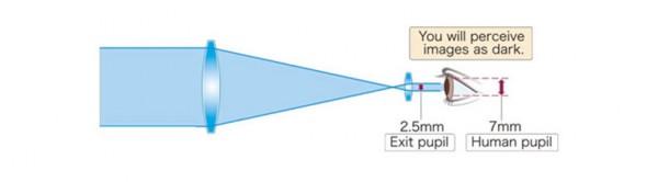 Parameter pupil diameter in binoculars