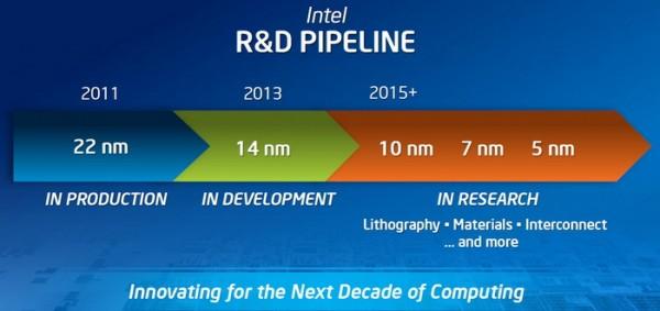 Intel-10nm