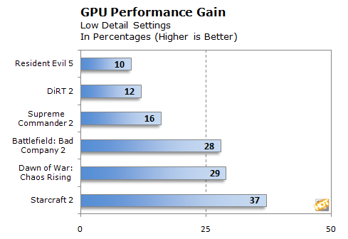 Intel-GPU-Driver-Update-Claims-Up-To-37-Percent-Performance-Boost