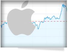 آیا اپل در سال 2012 آسیب پذیر خواهد شد؟