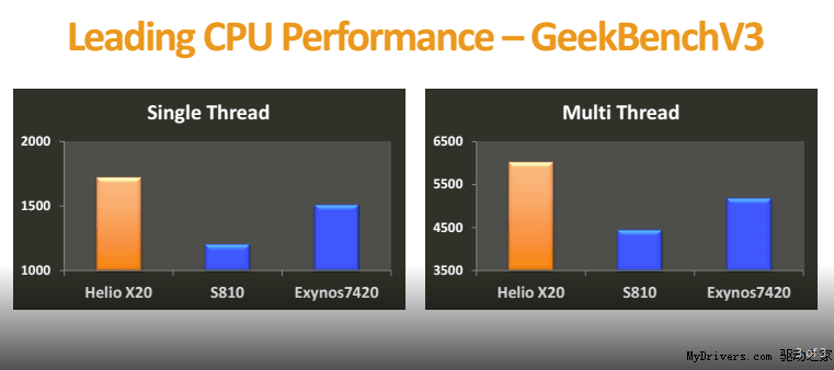 Its-a-Benchmark-bonanza-for-current-and-future-chipsets.jpg