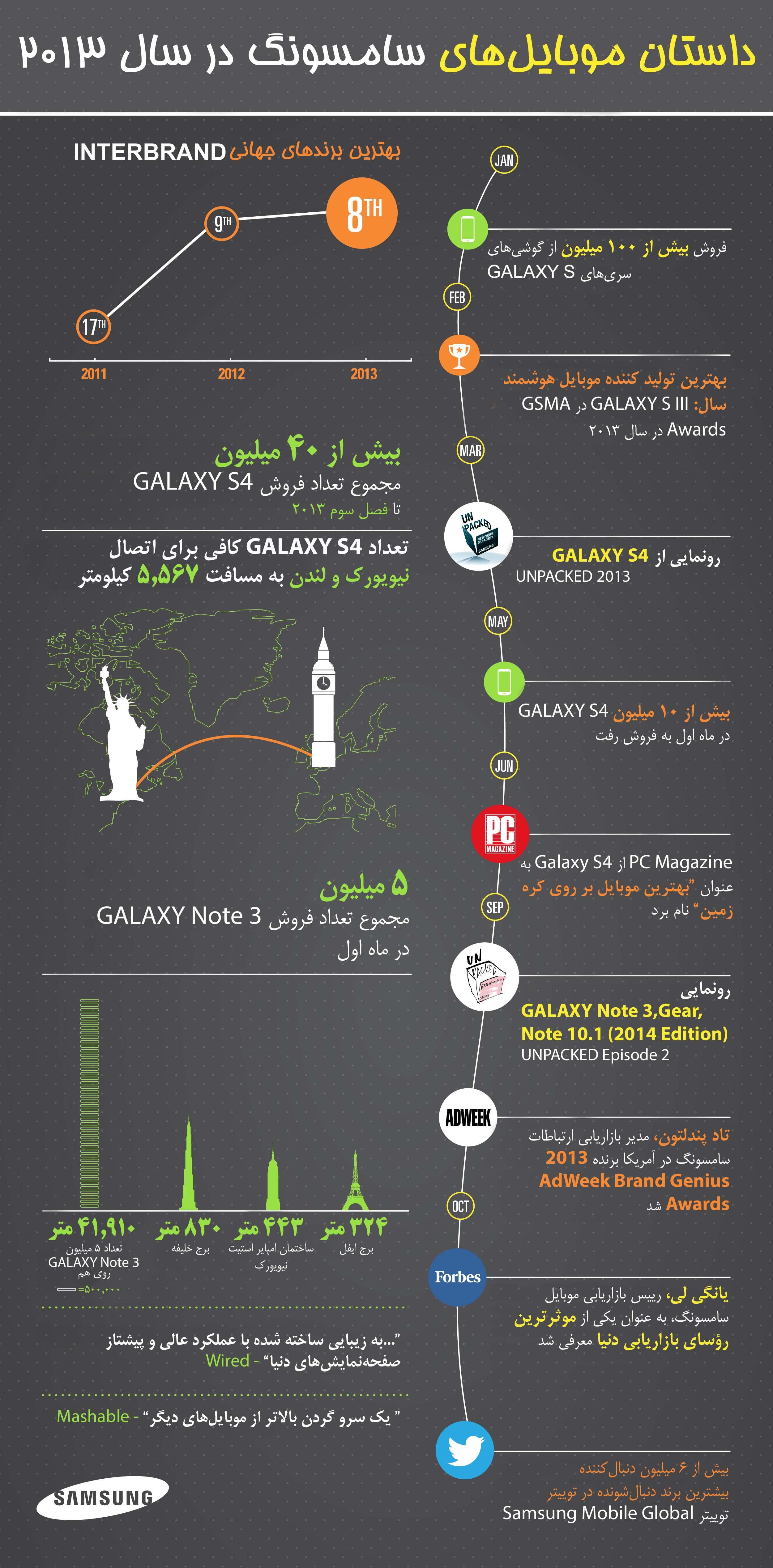 Samsung5