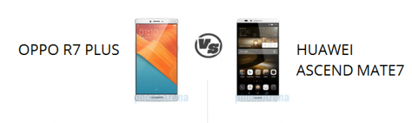 OPPO R7 Plus Rivals and Competitors