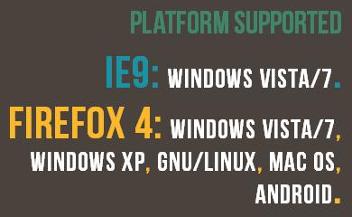 پشتیبانی از پلتفرم ها و سیستم عامل های مختلف