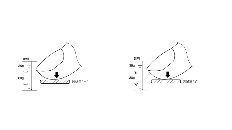 S7-touch-patent-w782