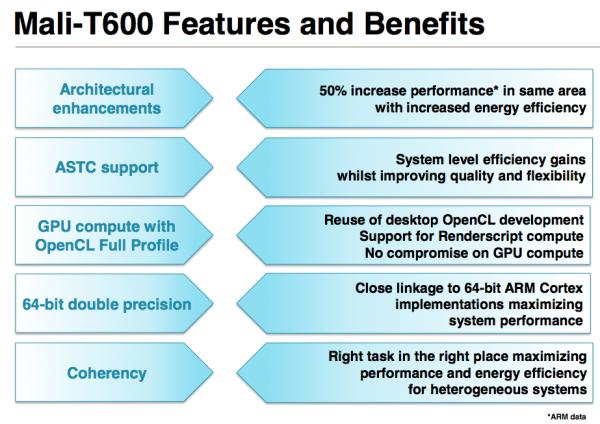 نسل دوم پردازنده های گرافیکی ARM برای گوشی ها و تبلت ها با 8 هسته رونمایی شد