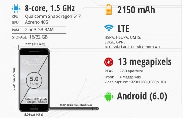 specsographics-review-htc-one-a9