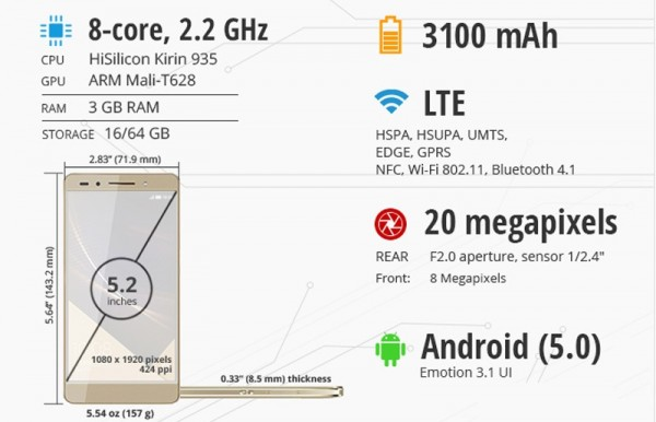 specsographics-review-huawei-honor-7