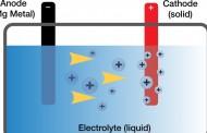تولید بهترین باتری با طول عمر بالا برای خودروهای الکتریکی توسط تویوتا