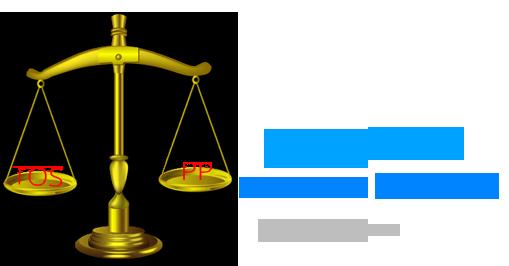 TOS و PP و نقش آن در حقوق کاربران