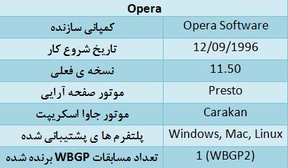 [تصویر:  WBGP-images-Charts-4.png]
