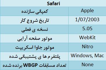 [تصویر:  WBGP-images-Charts-5.png]