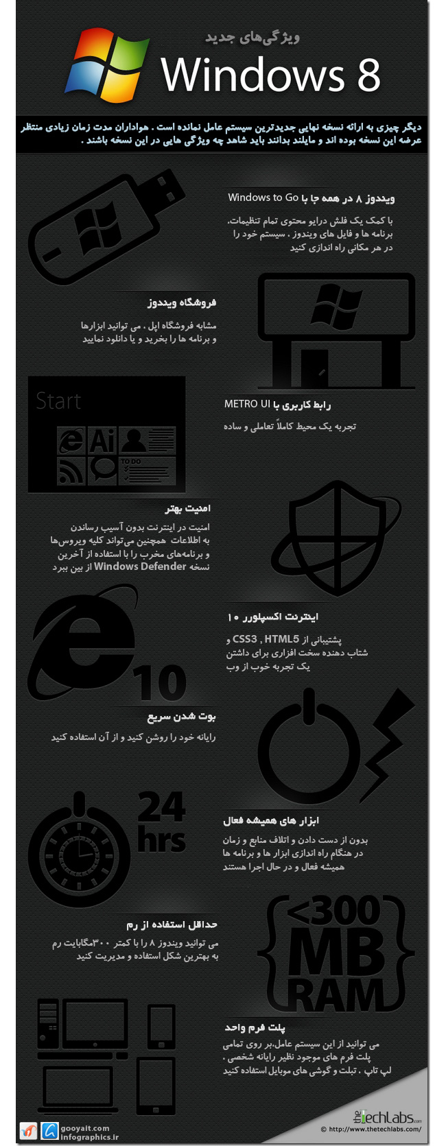 [عکس: Windows8-top-Features.jpg]