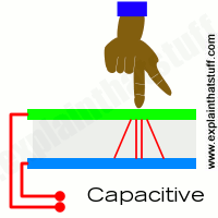 capacitive-touchscreen