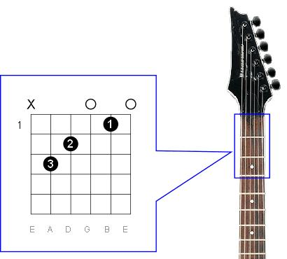 chord-diagram1