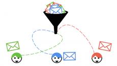 آموزش ایمیل مارکتینگ: چگونه از فهرست ایمیل مارکتینگ برای افزایش فروش استفاده کنیم