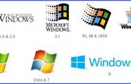 محبوبیت ویندوز ۱۰ با استقبال ۵۰% از کاربران تایید شد
