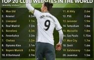 شلوغ ترین وب سایتهای فوتبالی دنیا را بشناسید