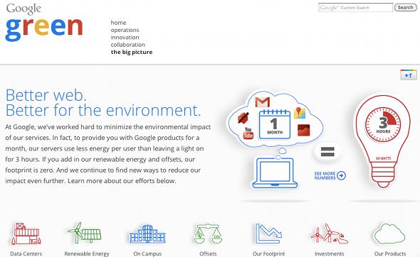 گوگل چه ميزان برق مصرف ميكند؟